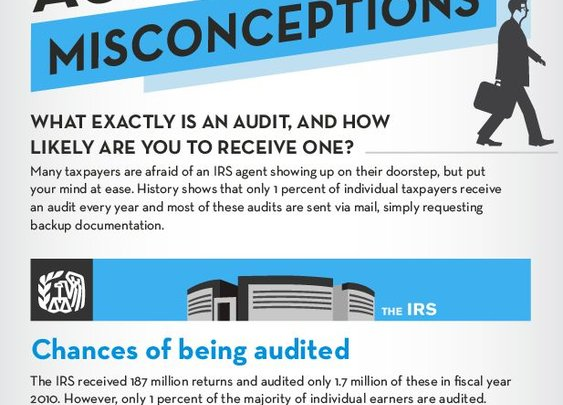 IRS Audit | Tax Audit | Defense Tax