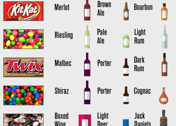 The Best Booze to Pair with Halloween Candy