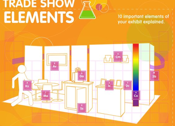 10 Key Elements of a Successful Trade Show Booth Design [Infographic]