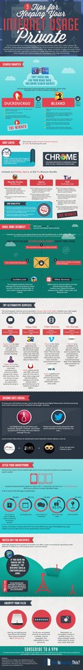 Infographic: Nine Tips for Keeping Your Internet Usage Private