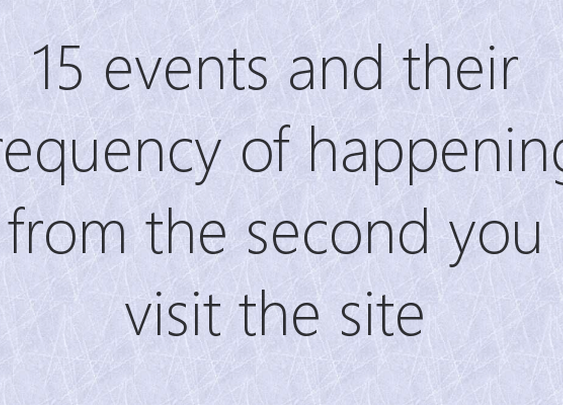 15 events and their frequency of happening - One Minute List
