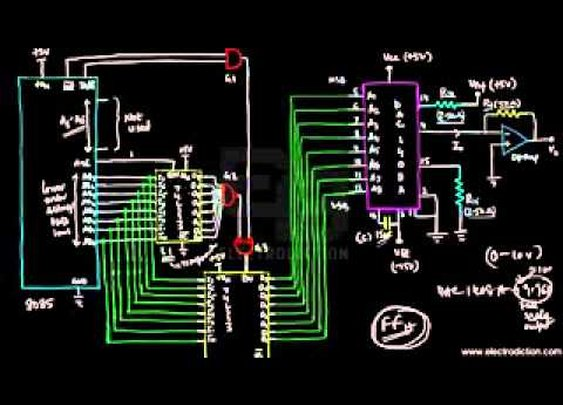 Lecture—2 DAC 1408A | Interfacing with Microprocessor | online microprocessor video tutorials