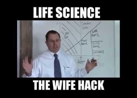 wife zone and husband zone - YouTube