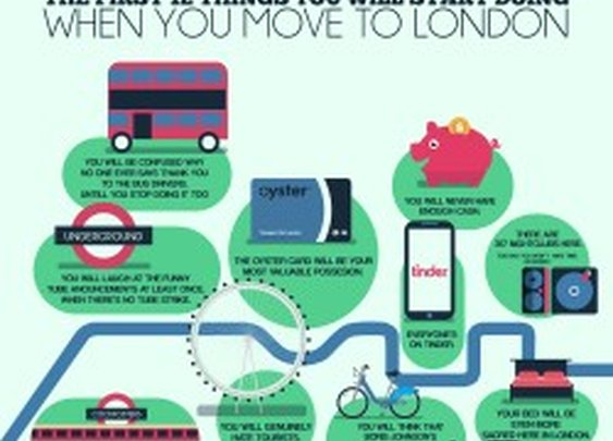 The First 12 Things You Will Start Doing When You Move to London | Visual.ly