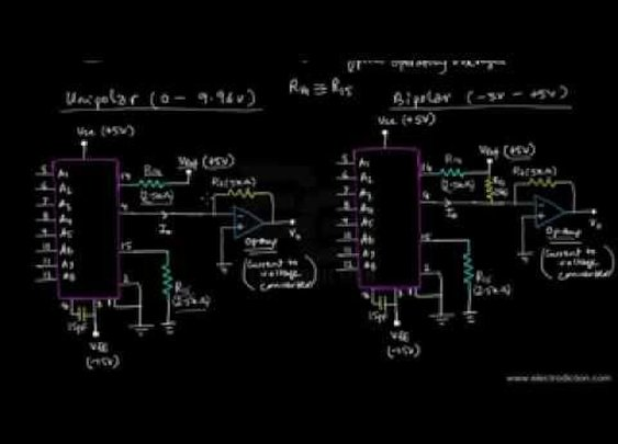 DAC 1408A CHIP | Hardware Pin Diagram | Electrodiction Full Funda - YouTube