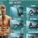 Best Triathlon GearAmazing Ab Workout - All about the core.