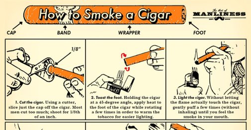 How to Smoke A Cigar: An Illustrated Guide | The Art of Manliness
