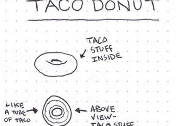 Taco Donut - Album on Imgur