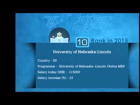 Why You Must Choose MBA Assignment Writing Help - YouTube