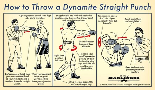 20 Illustrated Guides Every Manly Man On Earth Should Know