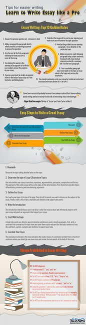 How Academic Writing Can Help Infographic