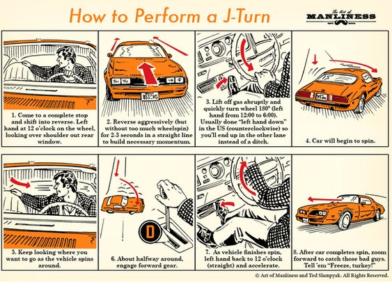 This Illustrated Guide Shows You How to Properly Perform a J-Turn - StumbleUpon