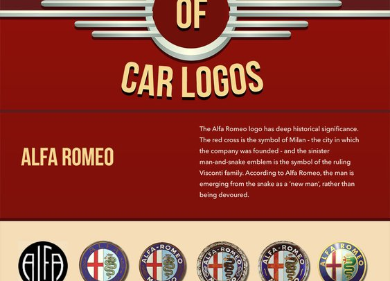 The Evolution of Car Logos | Car Dealer Reviews