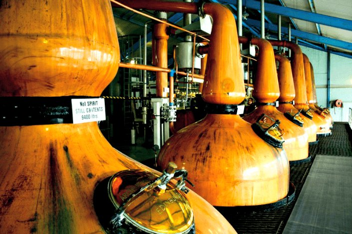 What is Scotch: A Primer to Scotland's Whisky