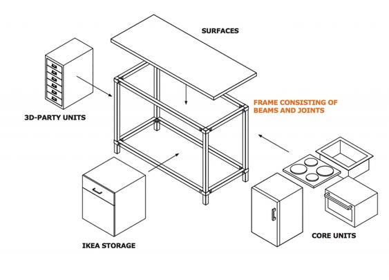 IKEA Temporary Installation at Milan World Expo