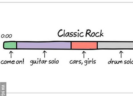 10 Music Genres Perfectly Explained
