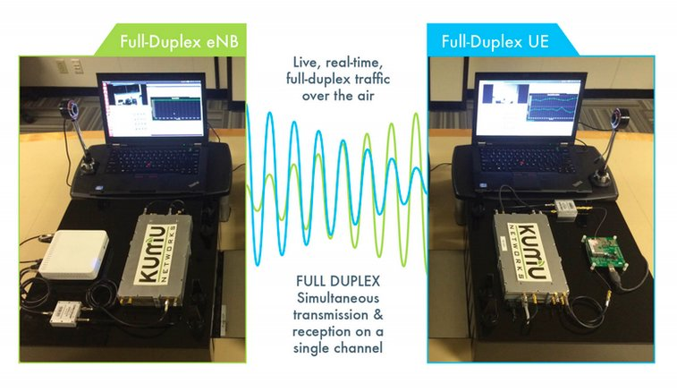 The Rise of Full-Duplex Communication is Almost HereElectrodiction.com Blog | Electrodiction.com Blog