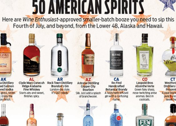 Your Guide to American Spirits for All 50 States - Wine Enthusiast Buying Guide