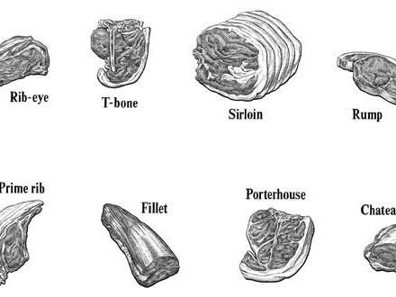 The Ultimate Steak Manual | ShortList Magazine