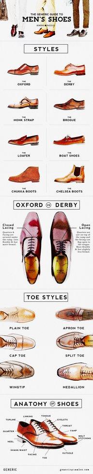 Mens Shoes 101