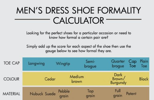 Men's Dress Shoe Formality Calculator - MenProvement