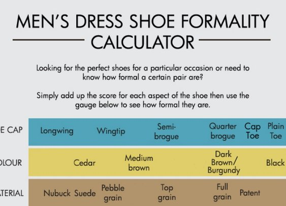 Men's Dress Shoe Formality Calculator - MenProvement