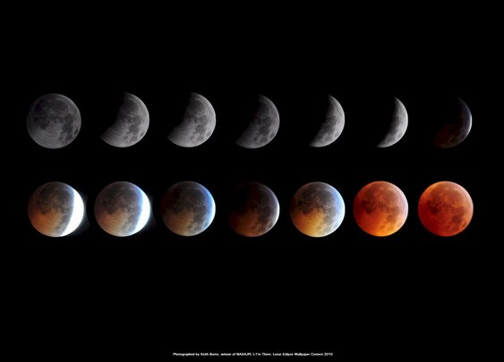 Supermoon Total Lunar Eclipse: A Complete Viewing Guide for Skywatchers