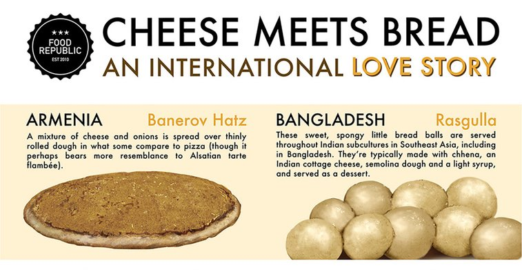 30 Ways The World Combines Bread And Cheese   Food Republic