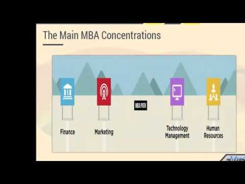 Salary Graph For Management Graduates - YouTube