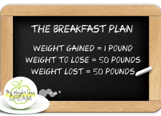 The Breakfast Diet – A Simple Way To Lose Weight Without A Weight Loss Programme | My Weight Loss Dream