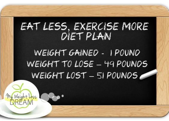 My Eat Less, Exercise More Weight Loss Plan | My Weight Loss Dream