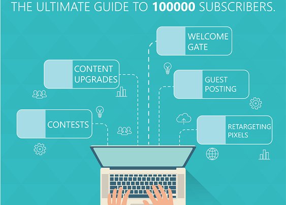 List Building: The Ultimate Guide to 100,000 subscribers - The Indomitable Audacity Experiment