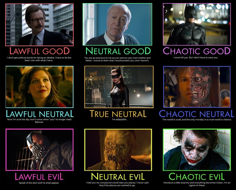 Lawful-Neutral-Chaotic