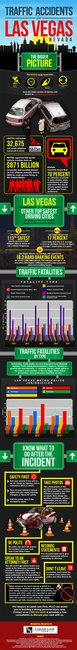 Las Vegas Traffic Accidents - The Bigger Picture