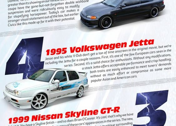 Top 10 Fast & Furious Cars [INFOGRAPHIC]