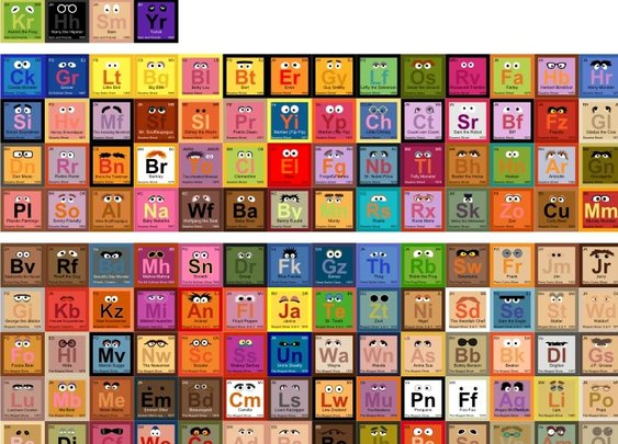 Mike BaBoon Design: The Periodic Table of the Muppets