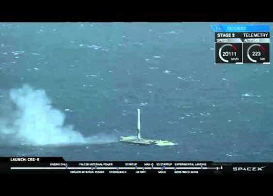 SpaceX Falcon 9 - Successful Drone Ship Landing - 8th April 2016 - YouTube