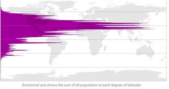 The World's population by latitude and longitude - Vivid Maps