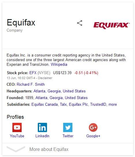 Equifax Customer Service Contact Number 10 10 10 Gentlemint