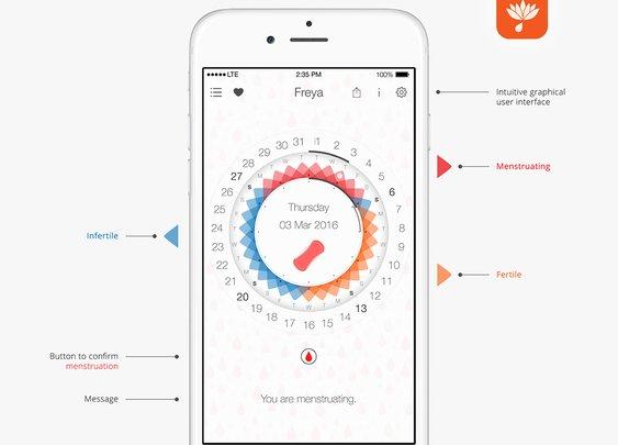 Fertility Ovulation Calendar App