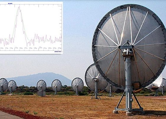 Is Earth being contacted by ALIENS? Mystery radio signals come from a sun-like star | Daily Mail Online