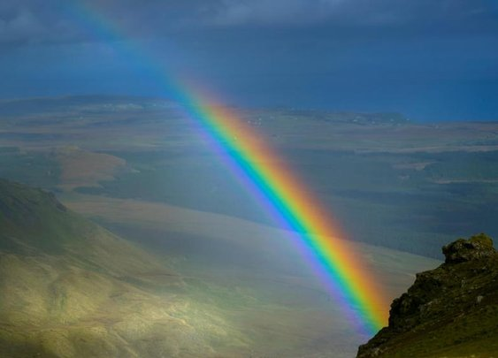 The Fascinating Science of Rainbows