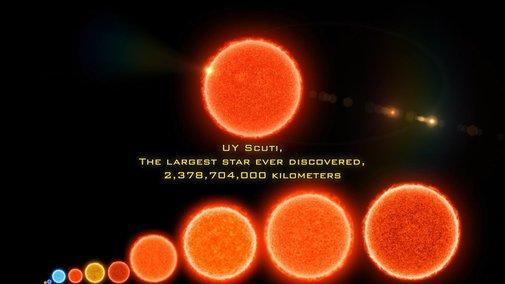 Size comparison of the universe 2016