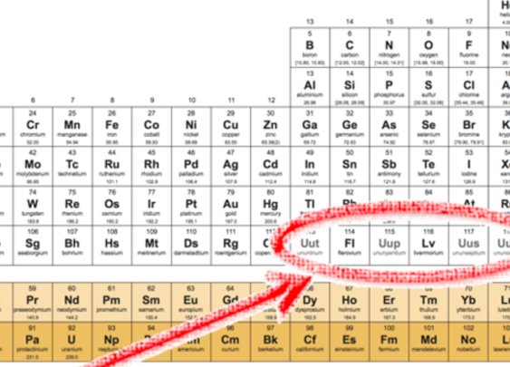 The periodic table gets four new official additions