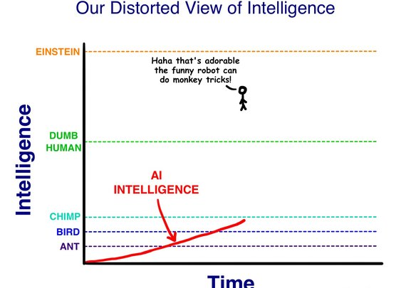 The Artificial Intelligence Revolution: Part 1 - Wait But Why