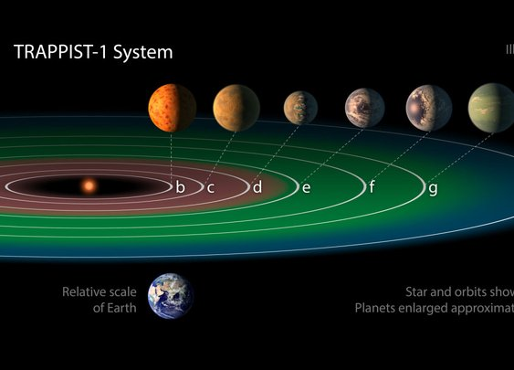First known system of seven Earth-size planets around a single star