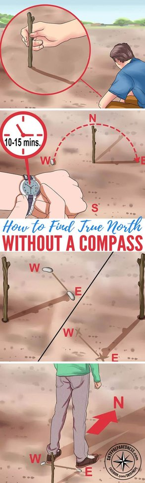 How to Find True North Without a Compass