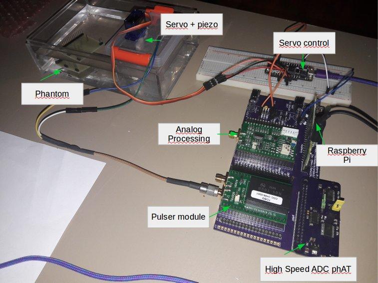 DIY Raspberry Pi Ultrasound Imaging Platform Under $500