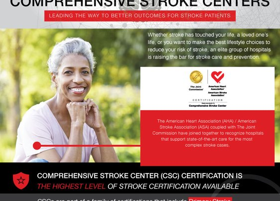 Comprehensive Stroke Centers Infographic