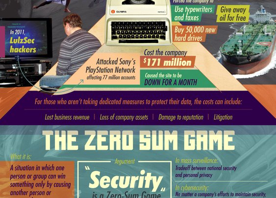 How Cyber Crime Will Make the Internet Better [Infographic] - Cyber Security Degrees